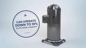 Esp Plus digital compressor